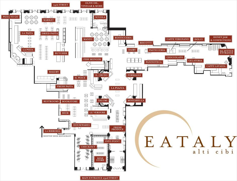 20170726_eataly_store_layout1_r
