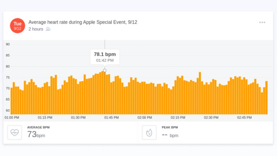 聴衆の心拍数が示す「Apple 新製品発表会」で最も盛り上がった瞬間