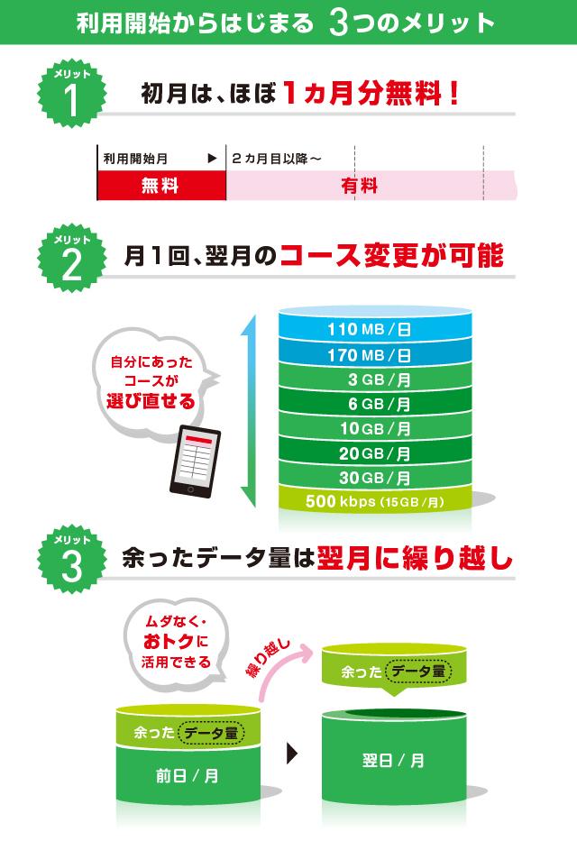OCN_info2