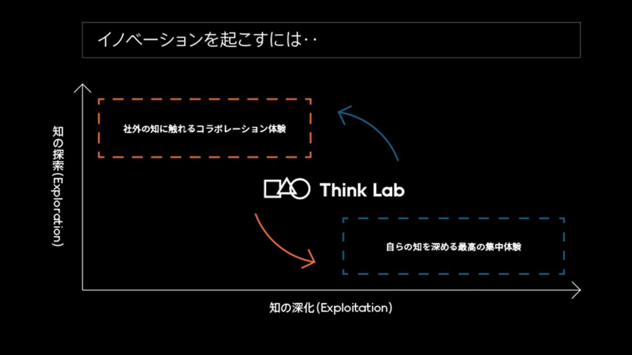 171120jins_meme_think_lab3