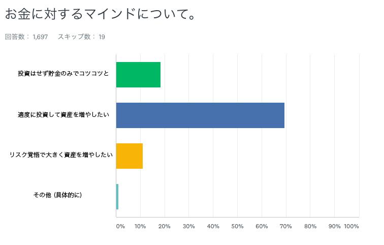 moneyhack_questionnaire