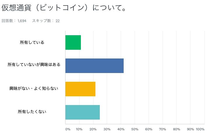 moneyhack_questionnaire2