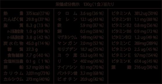 seibunhyo1