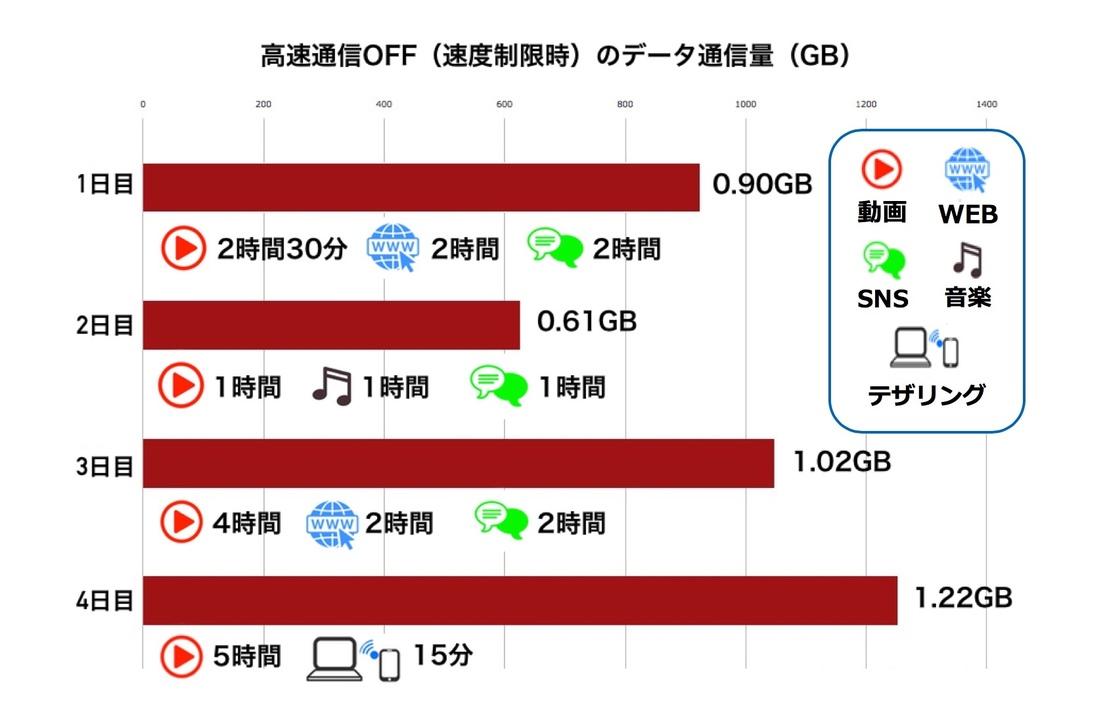 rakuten_mobile_graph_02