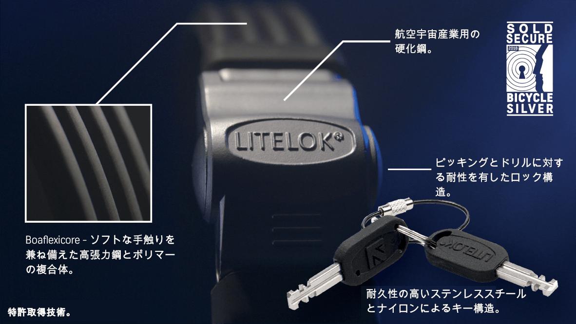 litelok_caracteristic