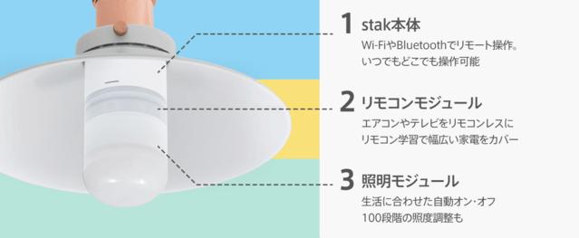 Stak-3