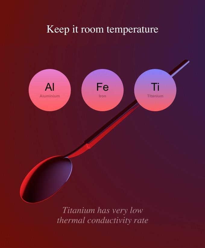 heattransferrate