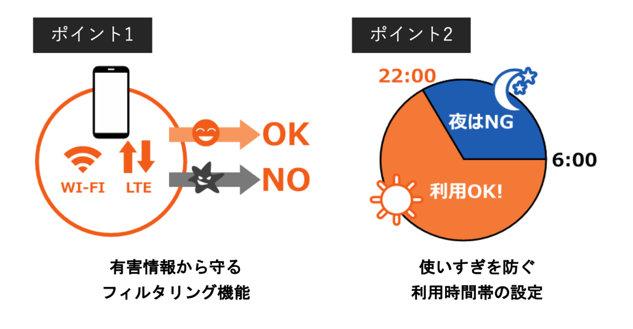 【インフォグラフィック1】KDDI様