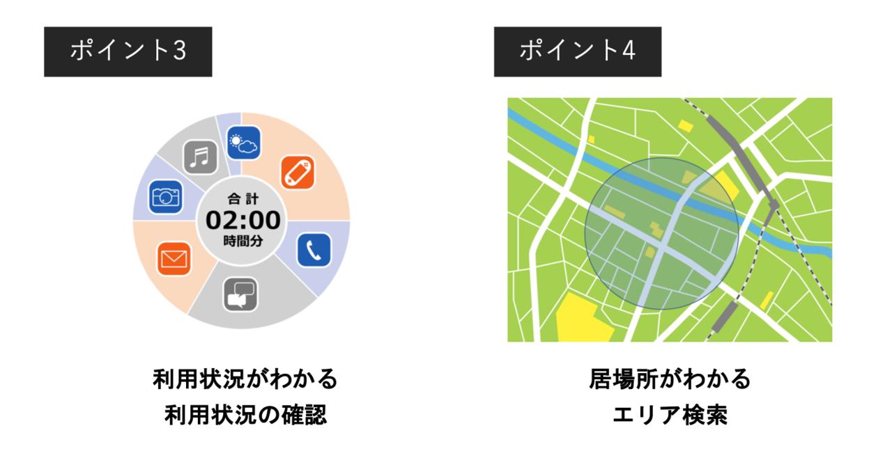【インフォグラフィック2】KDDI様