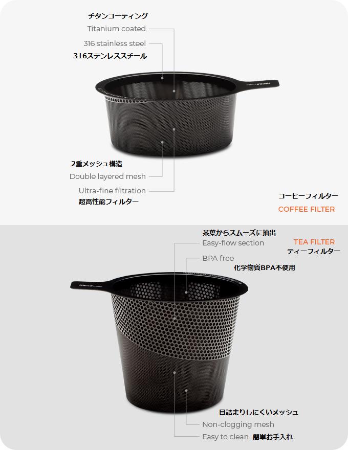 FilterDetail(1)e