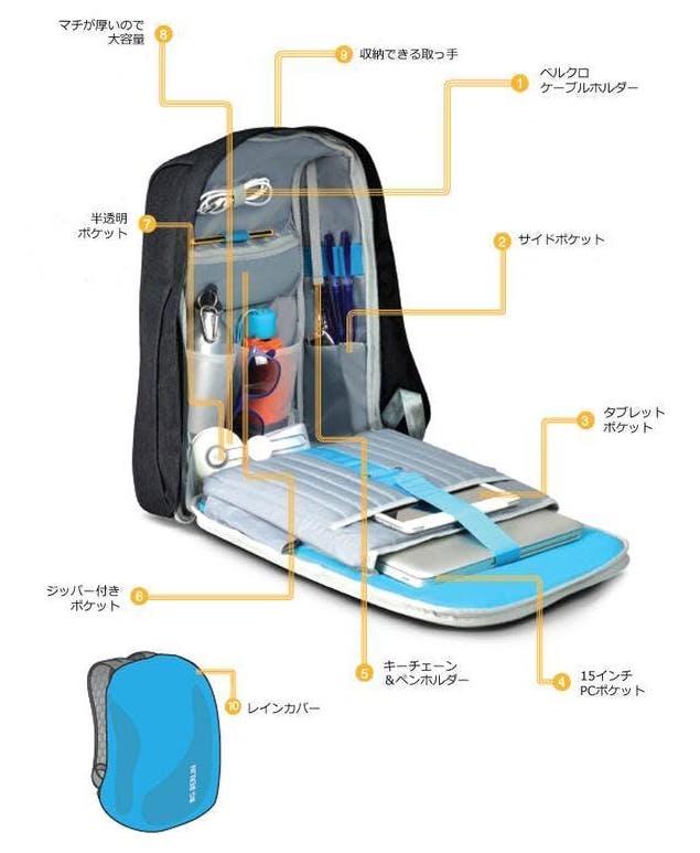 detail_metrobag