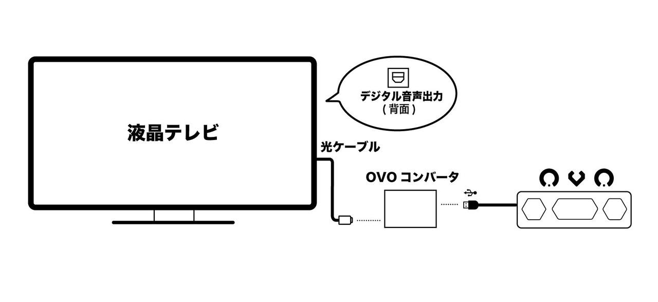 テレビ-1