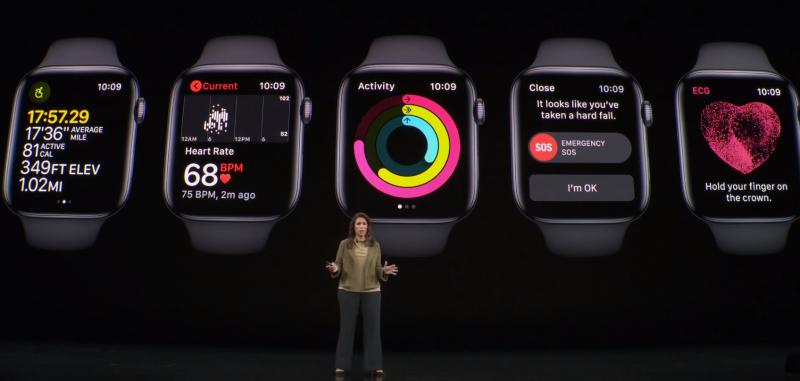 Apple Watch関連の研究プログラムに関する説明