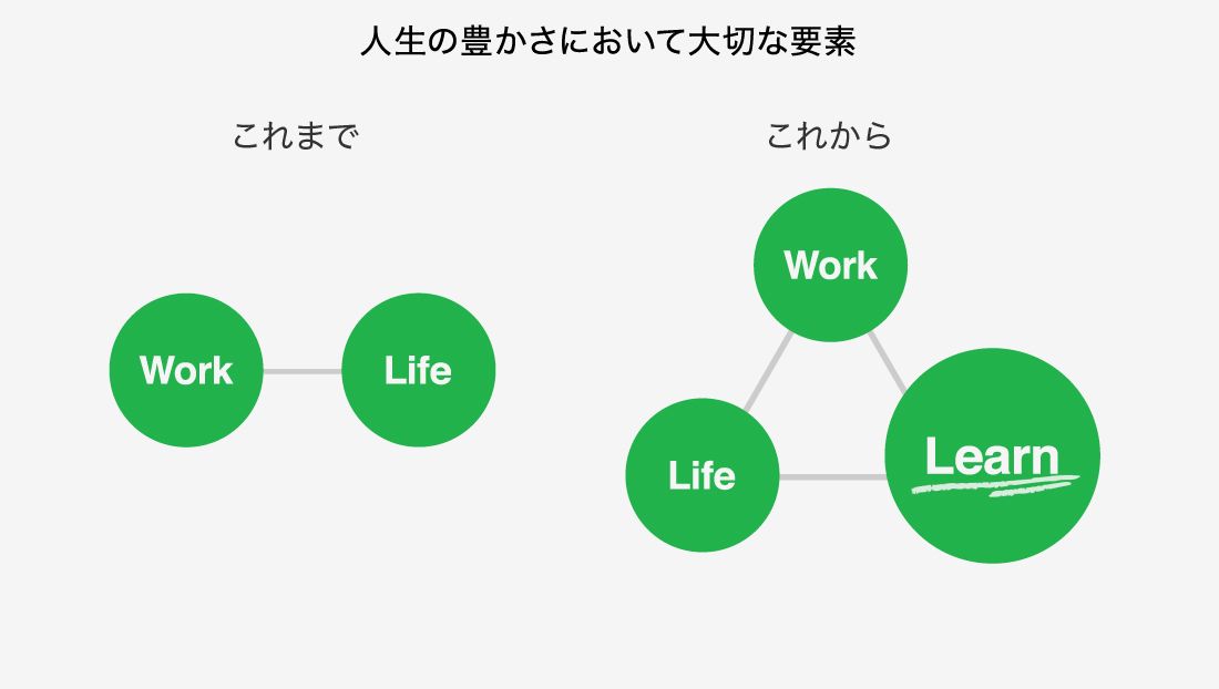 lifehacker_worklifelearn_re1227