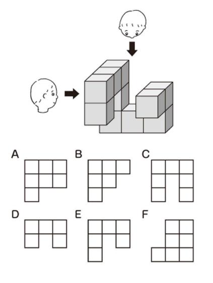 真上・真横から見た図はどれとどれ?