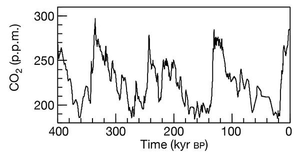 温暖化に深く関わる「氷床」。過去40万年のデータから気候変動の謎に挑む日本人