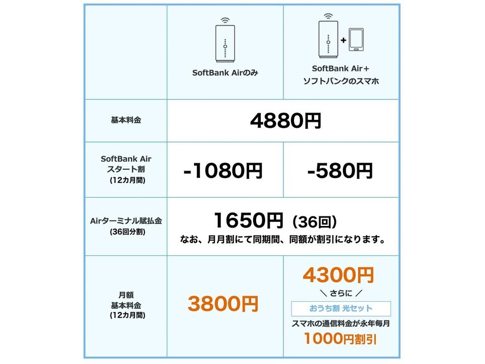 SoftBankAir_04-2