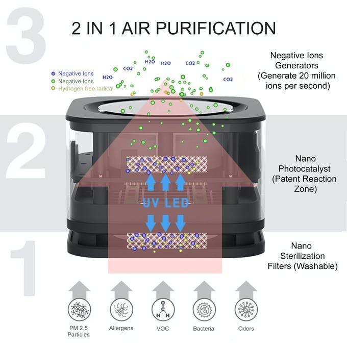 airbox_mechanism