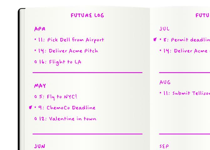 Bullet JournalのFUTURE LOG