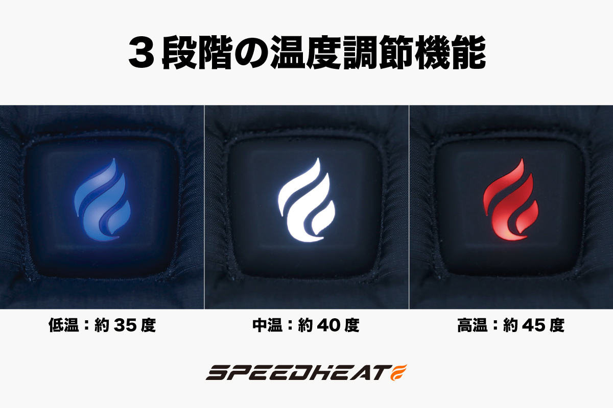 speedheat_top5_kai