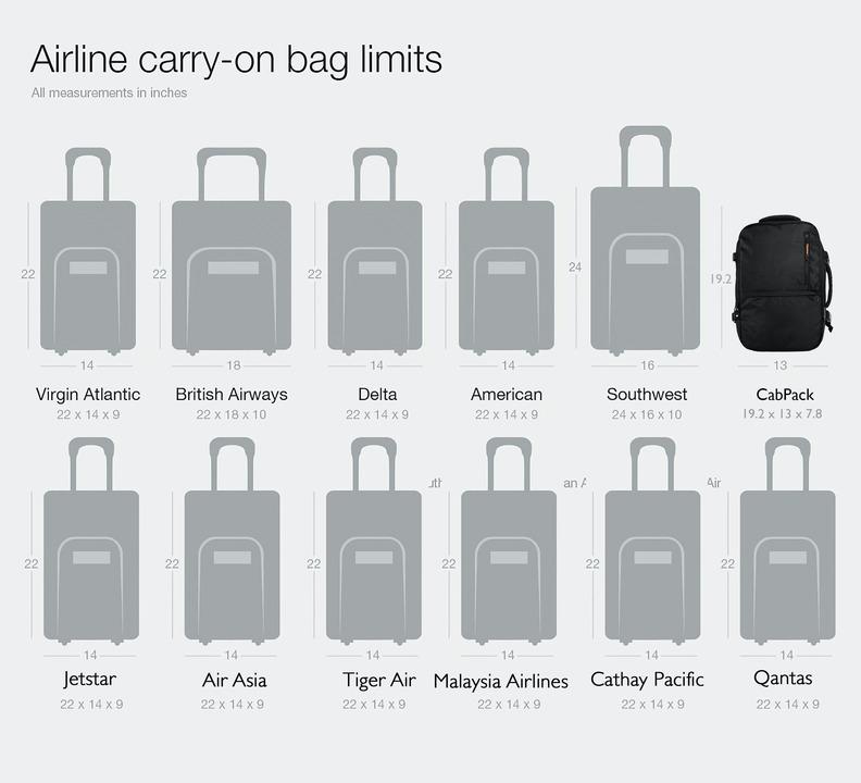 airline_measurements