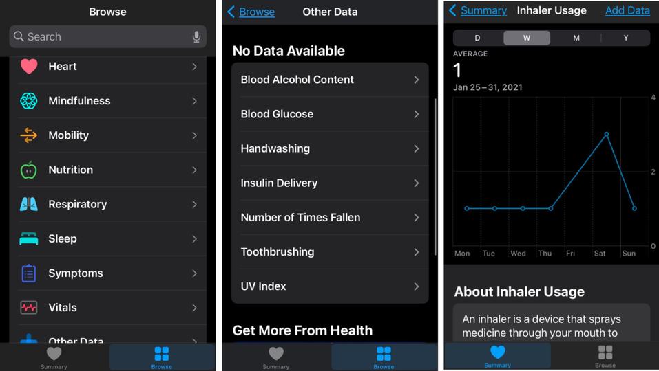 投薬と健康データ