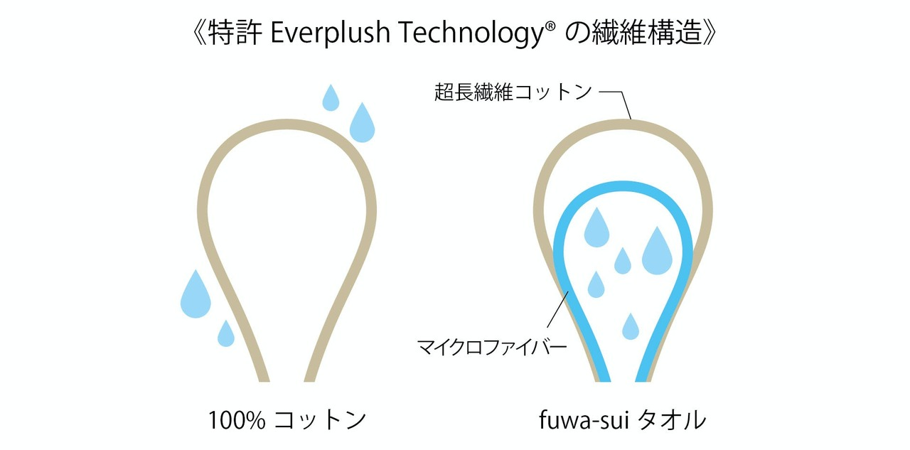 MAKUAKE_fuwasui_10