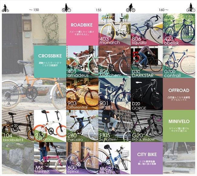 20140519_bikes_1.JPG