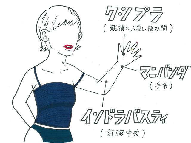 20170731_aruma_arm.jpg