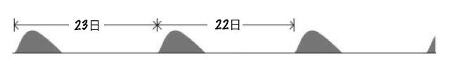 body18_02