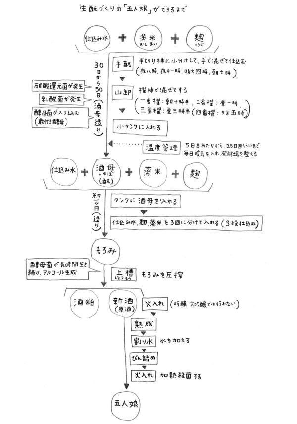 20180322_sake_sake