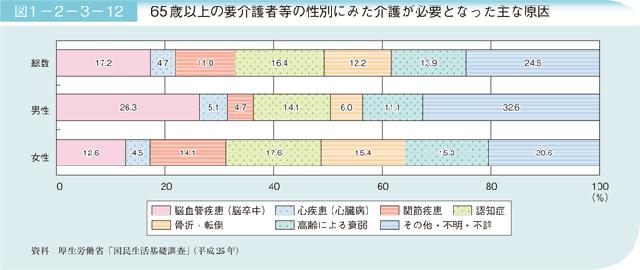 記事用【2017/09/064962exerciserecommendation】