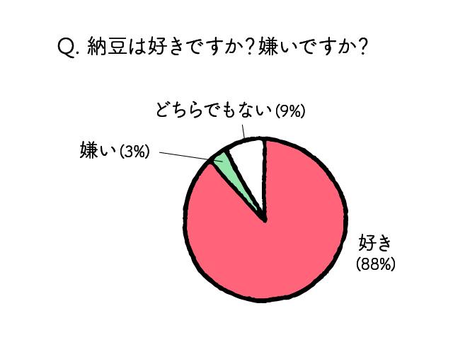 natto001-1