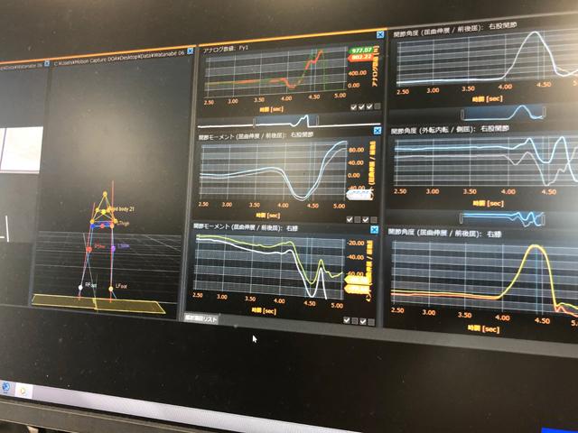 3D動作解析システム