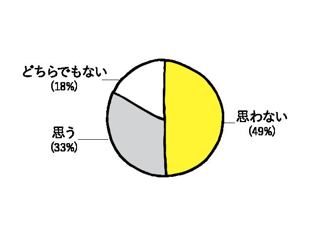 05(1)