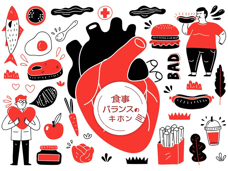 コレステロールと心臓と血管