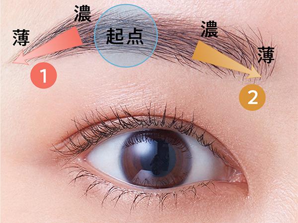 眉の描き方