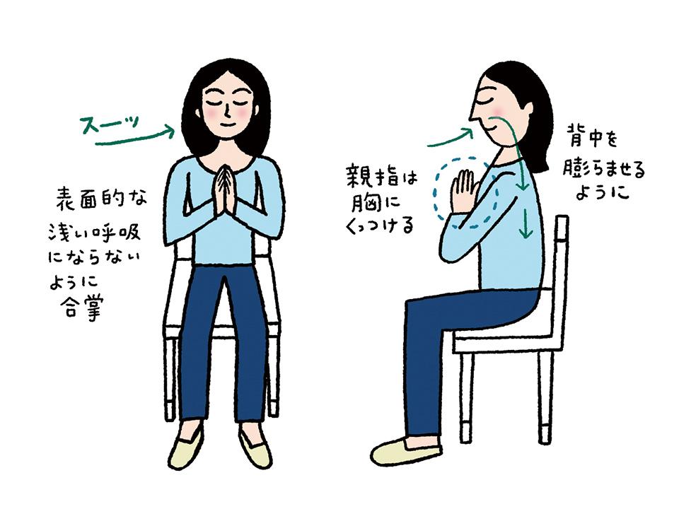 合掌呼吸法