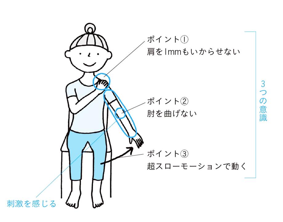 katawohiraku