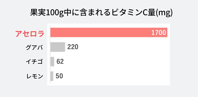 2_data_640