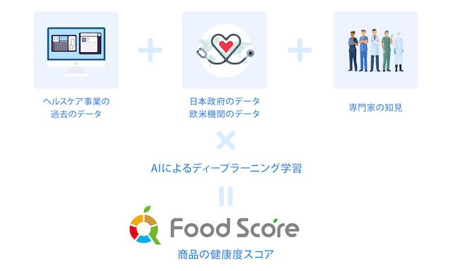 20210226_foodscore_3