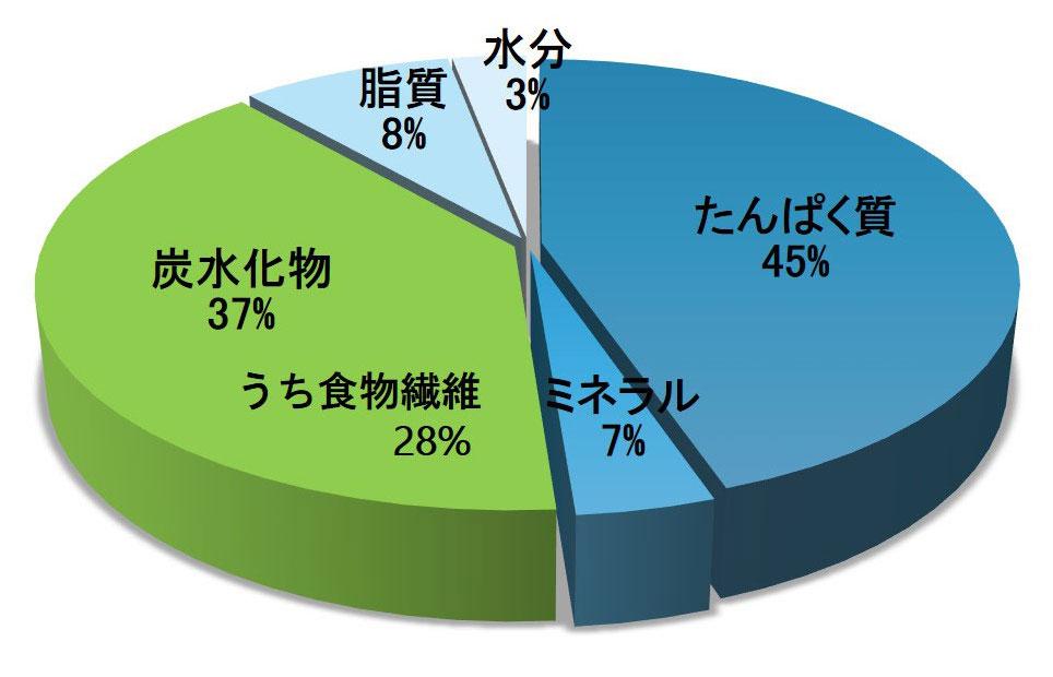 図1_re