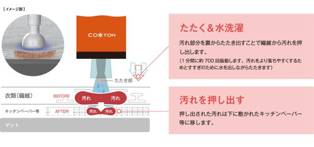 150125-coton2