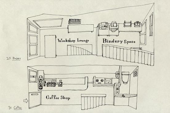 自家焙煎のコーヒーを飲みながら、本を作れるカフェに行こう