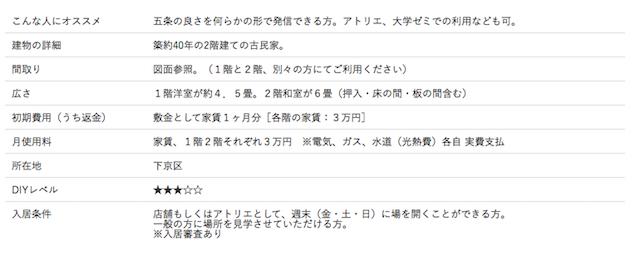 20151109roomie_mei2