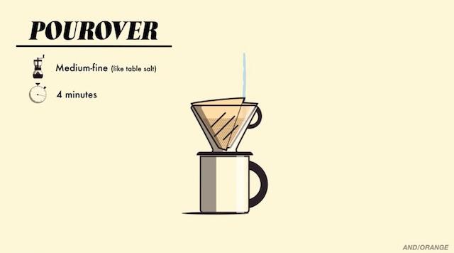 20151206coffee2