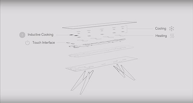 家具の国際見本市、ミラノサローネで今年発表された、ガジェットテーブルのSmartSlab Tableは、保温や調理ができるテーブル4