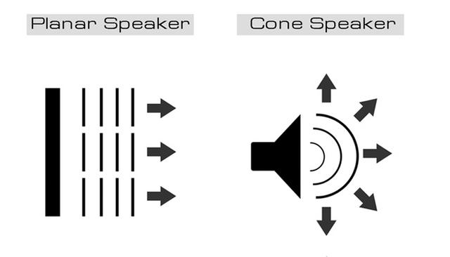 真下にいる人にしか音が聞こえない指向性オーディオスピーカーSoundlazer VRはまさに音のシャワーで、周囲を気にせず音楽を聴けるので、家でもオフィスだけでなく、夜に満足いく音量で映画を観ることもできます1