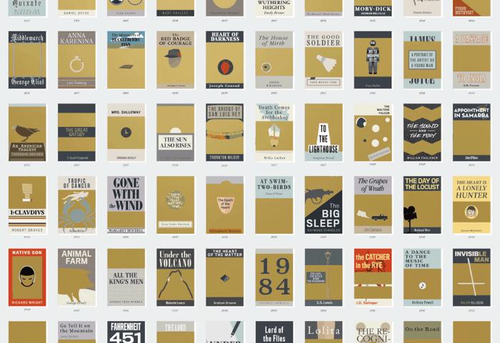 ニューヨークのグラフィックデザイン会社「Pop Chart Lab」が手がけたポスター「100 ESSENTIAL NOVELS SCRATCH-OFF CHART」は、削るとストーリーが現れるスクラッチポスター。100選されたひとつひとつの本の一部がゴールドで覆われているスクラッチポスターなのです。1