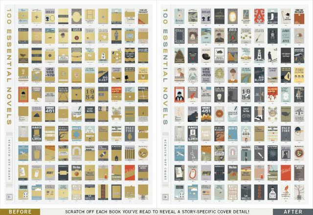 ニューヨークのグラフィックデザイン会社「Pop Chart Lab」が手がけたポスター「100 ESSENTIAL NOVELS SCRATCH-OFF CHART」は、削るとストーリーが現れるスクラッチポスター。100選されたひとつひとつの本の一部がゴールドで覆われているスクラッチポスターなのです。3